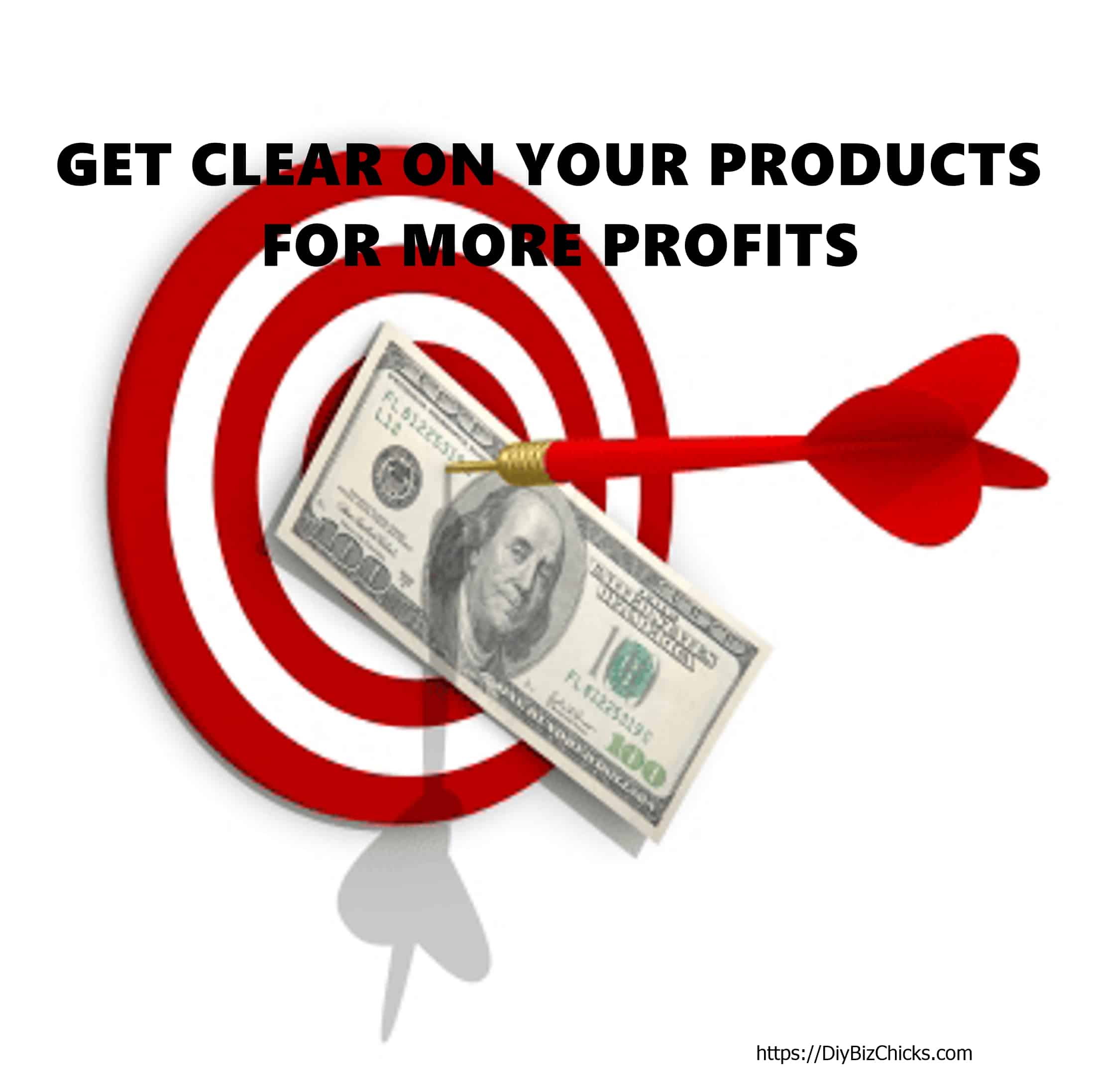 Getting Clear On Your Products = Bigger Profits